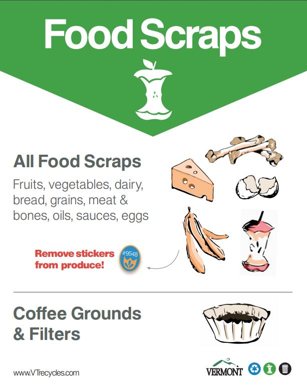 Recycling Food Scraps