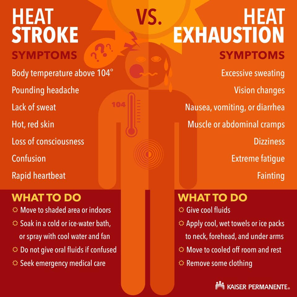 Symptoms of heat exhaustion and heat stroke